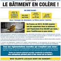 Lettre ouverte de la FFB Bretagne.