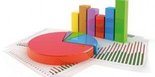 Le Cice bénéficie relativement peu aux entreprises exportatrices