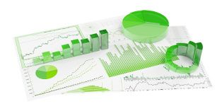 Le résultat financier confronte investissement et endettement.