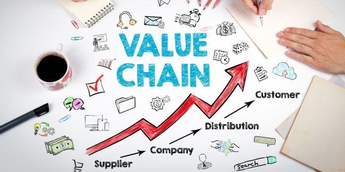 Comment faire une bonne analyse de la chaine de valeur
