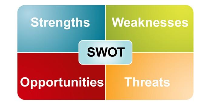 Comment définir l'analyse Swot ?
