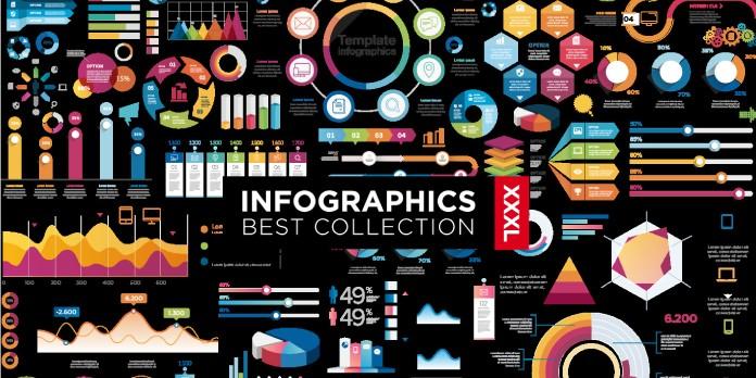 Développer sa marque en optimisant l'infographie