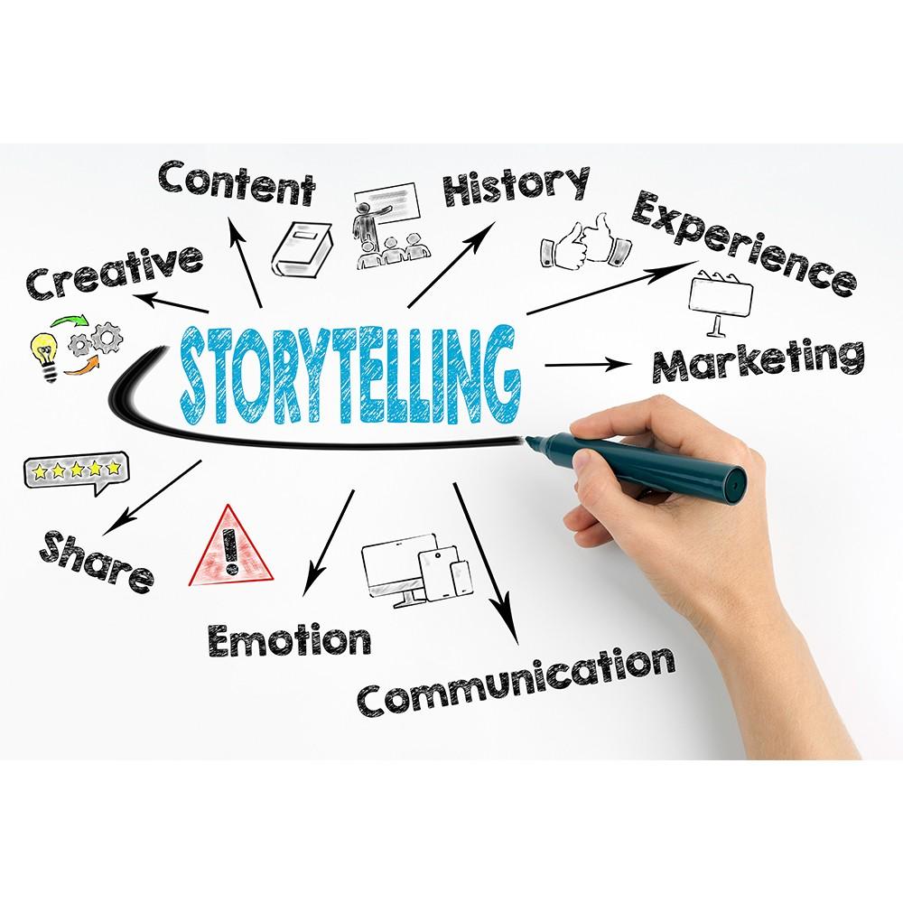 Le Storytelling Une Technique De Marketing Qui Fait Appel Aux Emotions