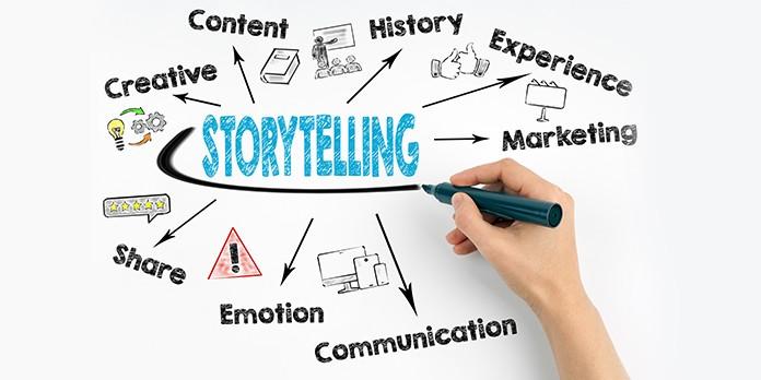 Le storytelling, une technique de marketing qui fait appel aux émotions
