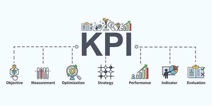 Les indicateurs de performance d'une entreprise