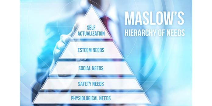 Comment faire pour expliquer la pyramide de Maslow ?