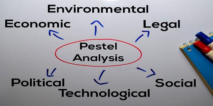 À quoi sert une analyse Pestel ?