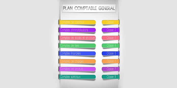 Plan comptable général : utilité et utilisation