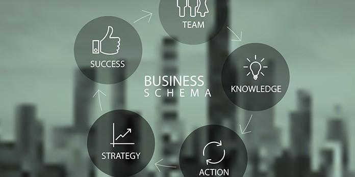 Quelles sont les étapes à suivre pour mettre en place une démarche qualité ?