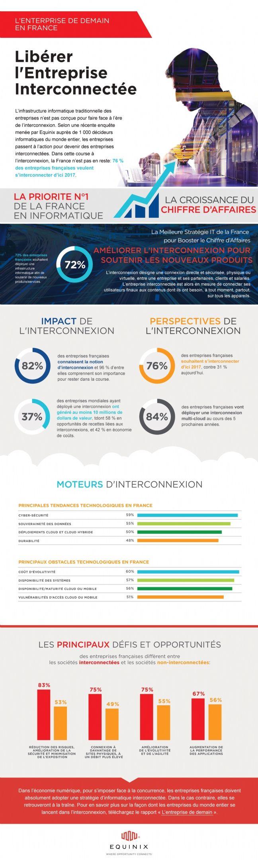 Infographie it la croissance d 39 une entreprise d pend for Idee innovation entreprise