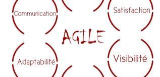Startups : préservez votre agilité